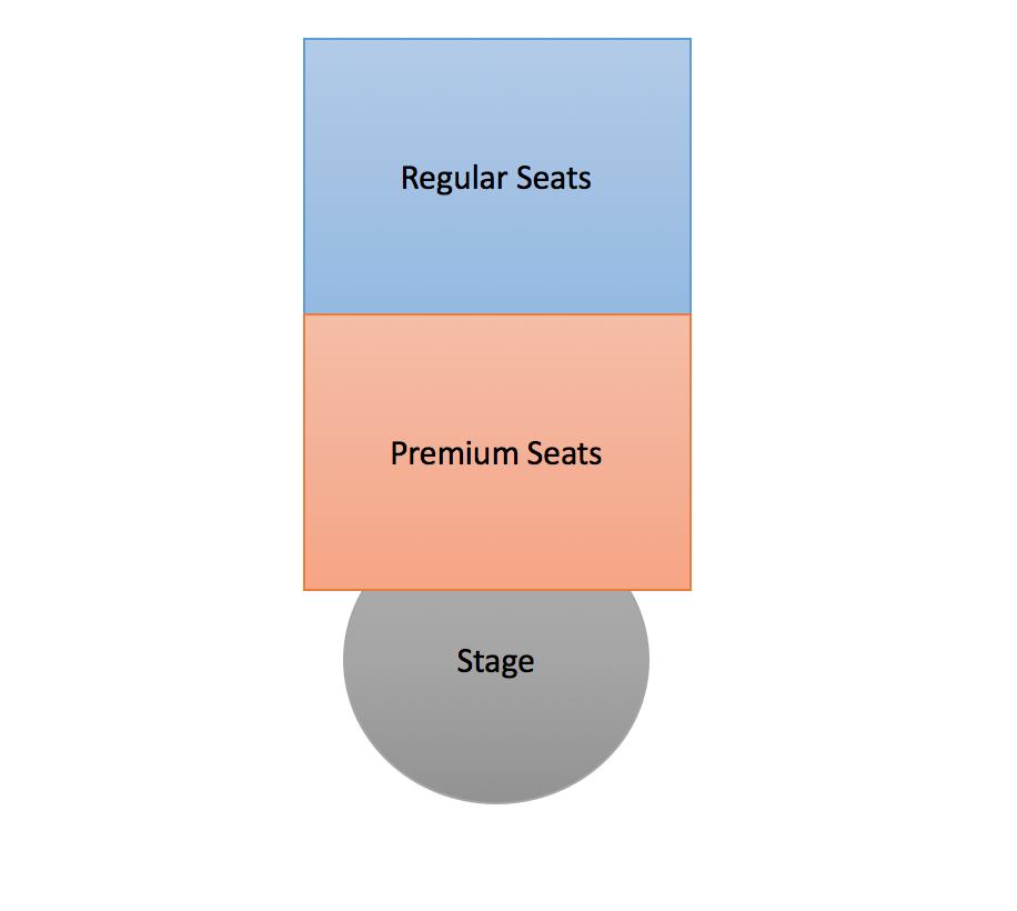 <center>Seat Layout</center>