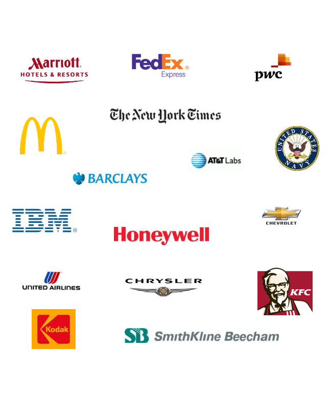 <center>Some Companies using <I>Psycho</I> - Geometrics®</center>